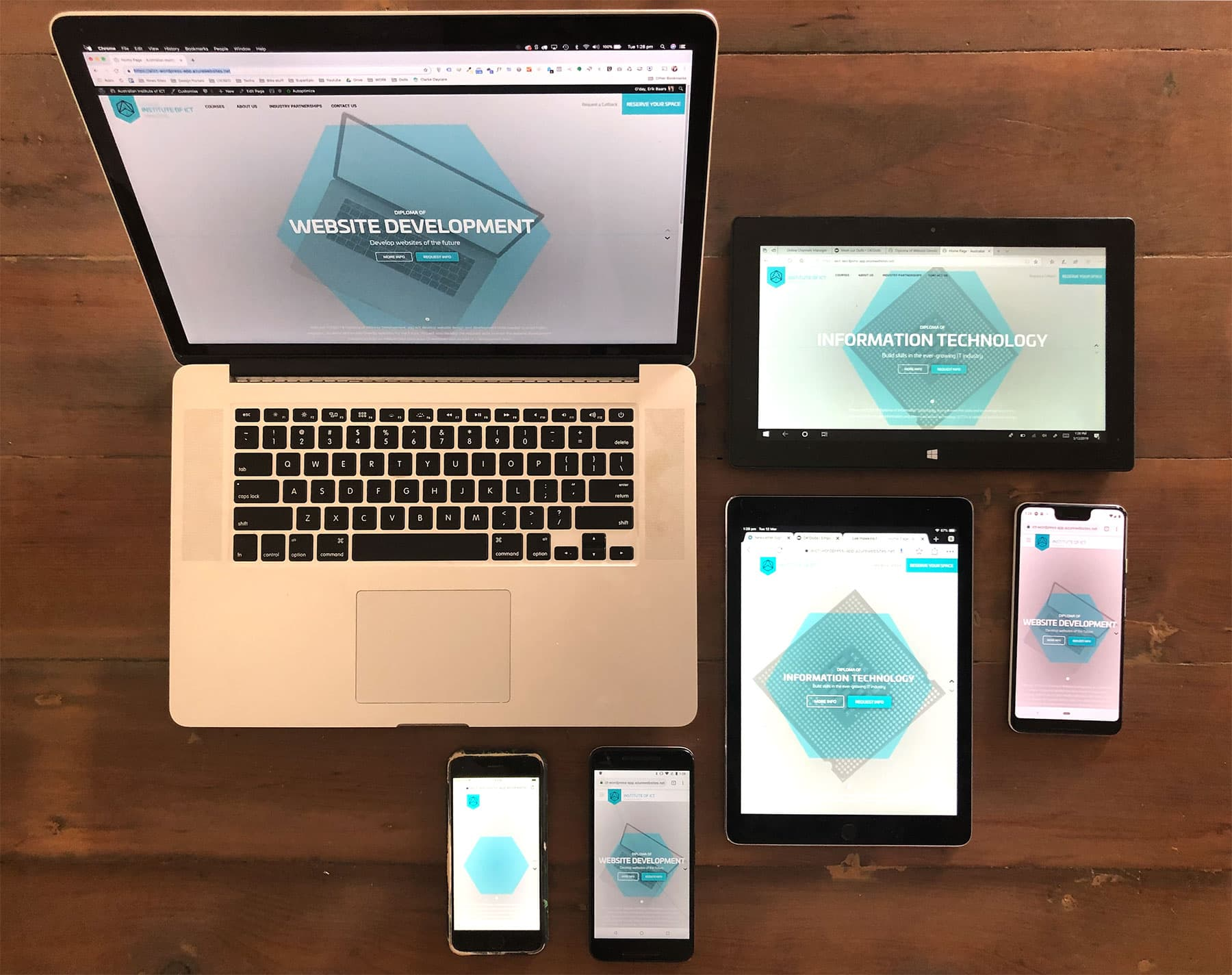 Cross device and browser testing